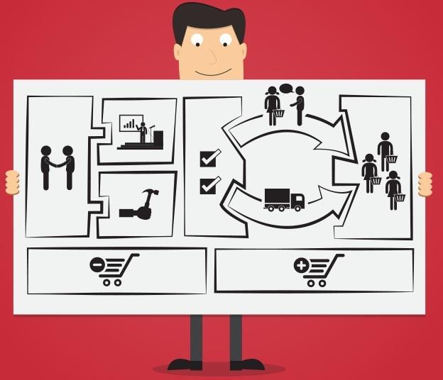 تدوین مدل کسب و کار